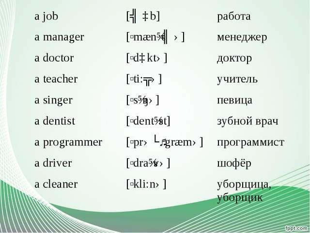 a job [ʤɒb] работа a manager [ʹmænɪʤə] менеджер a doctor [ʹdɒktə] доктор a te...