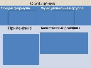 Обобщение Общая формула Функциональная группа Применение Для производства зе