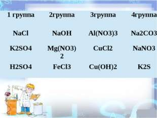 1группа 2группа 3группа 4группа NaCl NaOH Al(NO3)3 Na2CO3 K2SO4 Mg(NO3)2 CuC