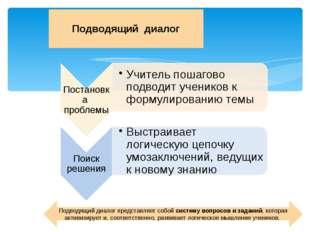 Подводящий диалог Подводящий диалог представляет собой систему вопросов и зад