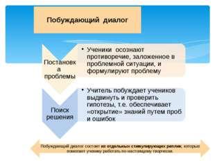 Побуждающий диалог Побуждающий диалог состоит из отдельных стимулирующих репл