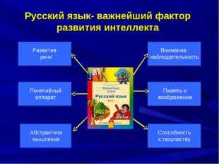 Русский язык- важнейший фактор развития интеллекта Понятийный аппарат Внимани