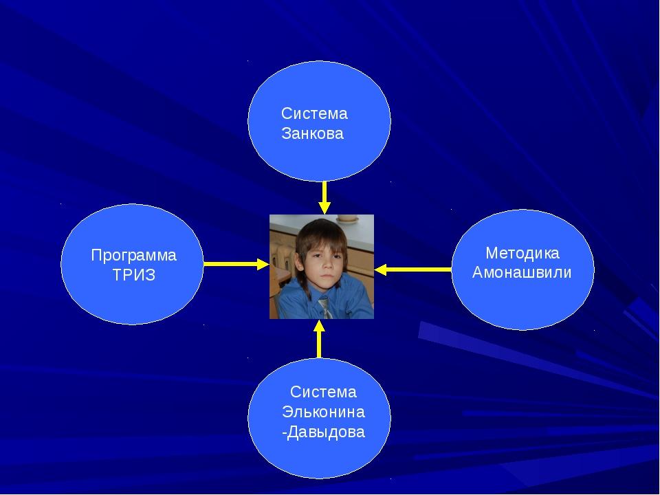 Система Занкова Методика Амонашвили