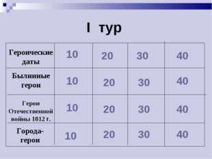 I тур 10 10 10 10 20 20 20 20 30 30 30 30 40 40 40 40 Герои Отечественной вой