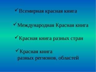 Всемирная красная книга МеждународнаяКраснаякнига Краснаякнига разных стра
