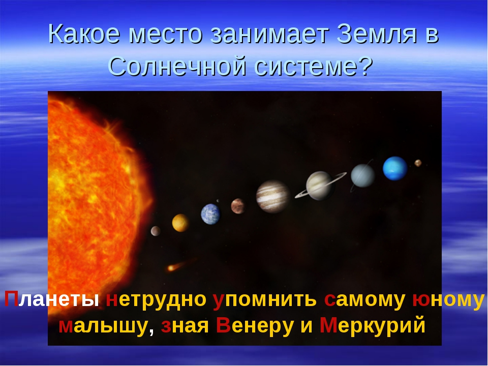 Какое место занимает земля среди планет солнечной системы