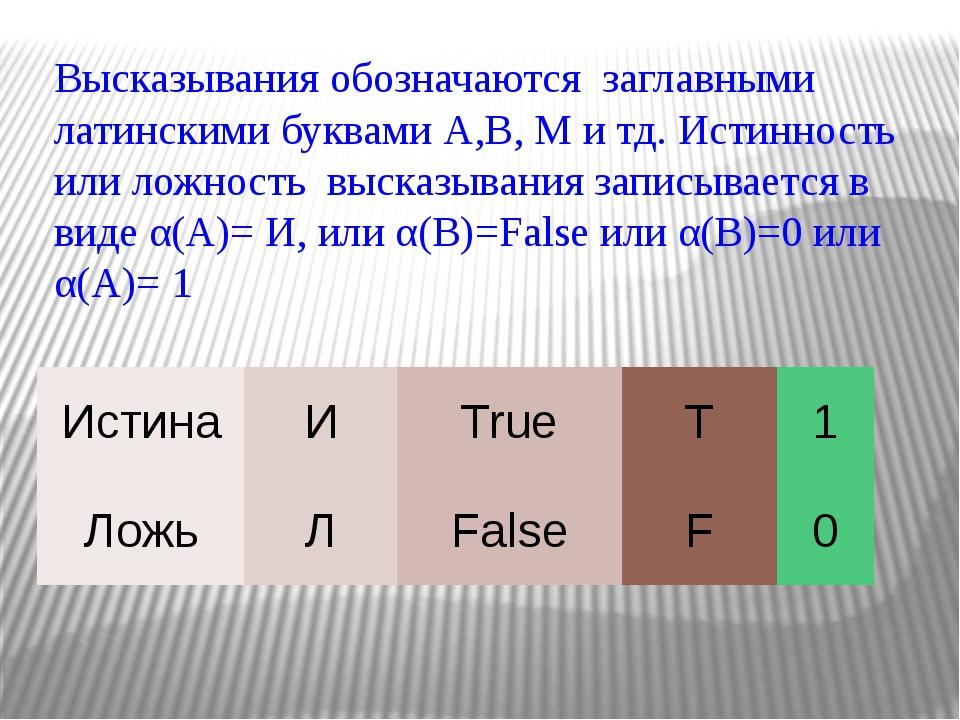 Высказывания обозначаются заглавными латинскими буквами А,В, М и тд. Истиннос...