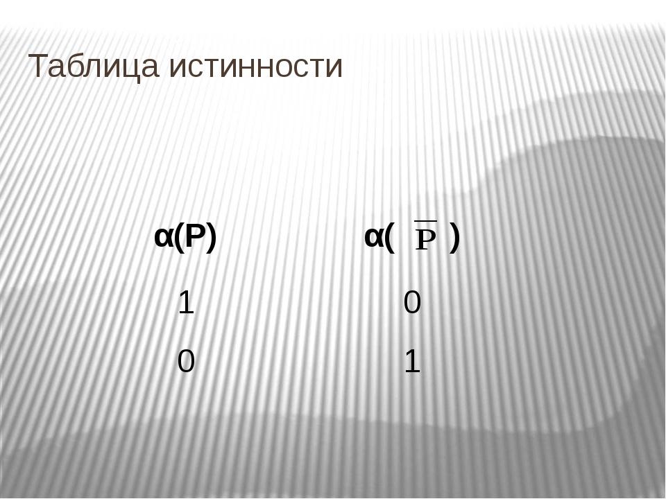 Таблица истинности α(Р) α() 1 0 0 1