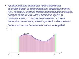 Криволинейная трапеция представлялась составленной из вертикальных отрезков д