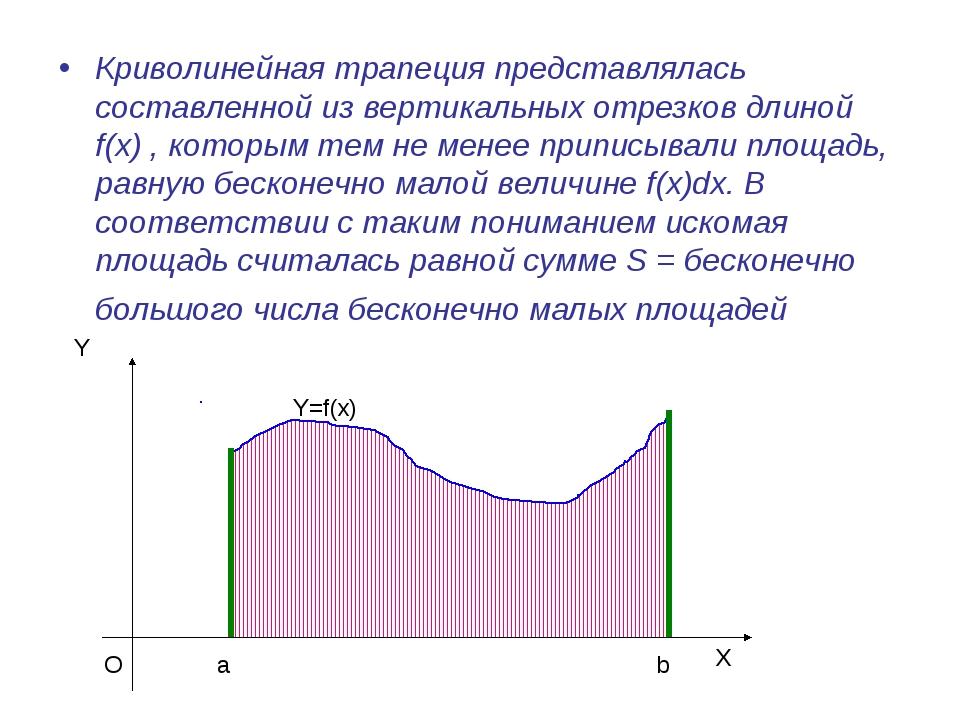 Криволинейная трапеция представлялась составленной из вертикальных отрезков д...