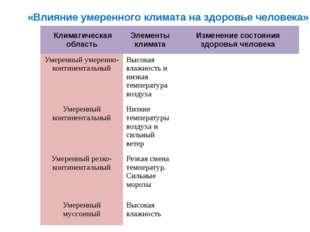 «Влияние умеренного климата на здоровье человека» Климатическая область Элеме