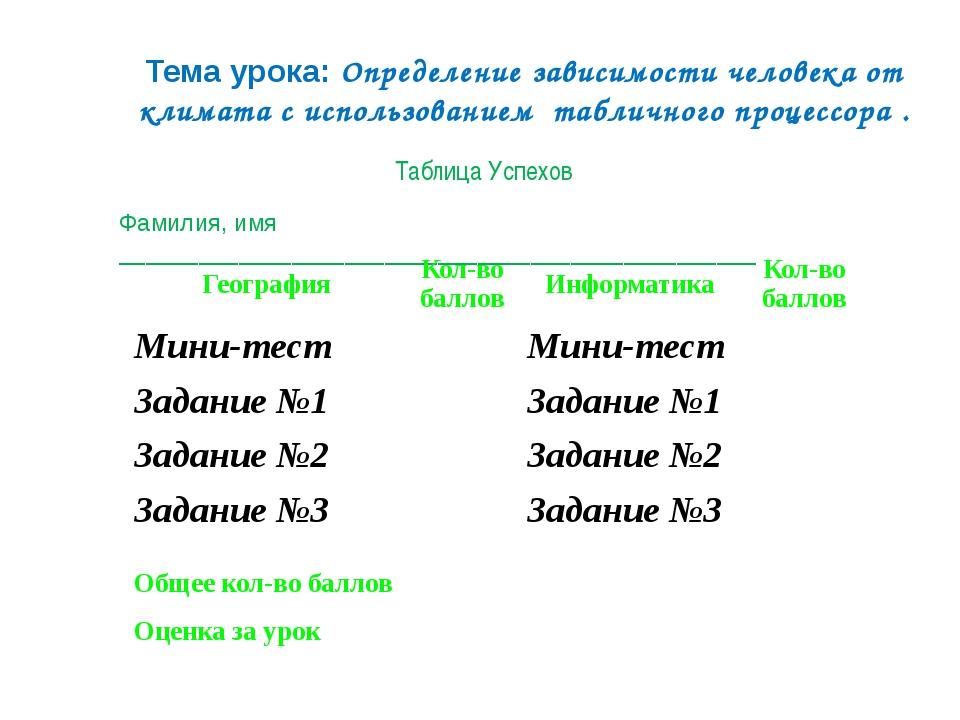 Тема урока: Определение зависимости человека от климата с использованием табл...