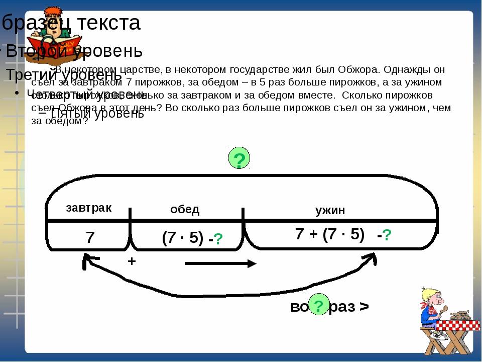 Решение задачи завтрак обед ужин 7 (7 · 5) 7 + (7 · 5) -? -? + ? во ? раз >...
