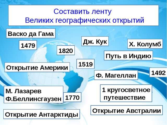 Составить ленту Великих географических открытий 1479 1820 1519 1770 1492 Путь...