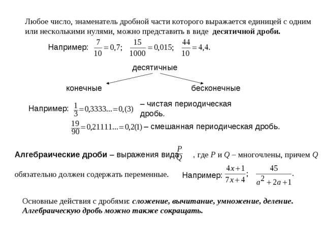 Основные действия с дробями: сложение, вычитание, умножение, деление. Алгебра...
