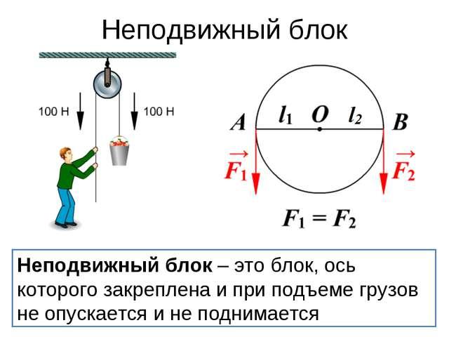 Неподвижный блок Неподвижный блок – это блок, ось которого закреплена и при п...