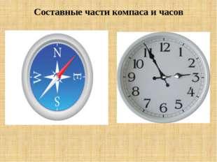 Составные части компаса и часов