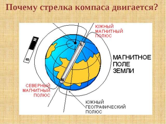 Почему стрелка компаса двигается?