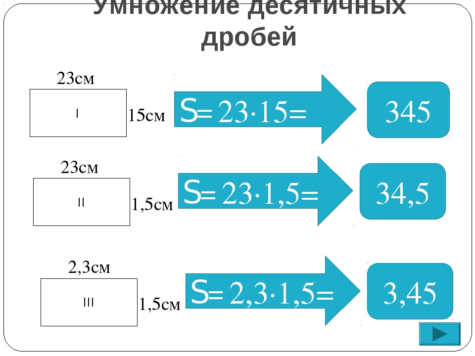 S= 345 34,5 I 23см 15см II 23см 1,5см S= 23∙1,5= 3,45 III 2,3см 1,5см S= 2,3∙...