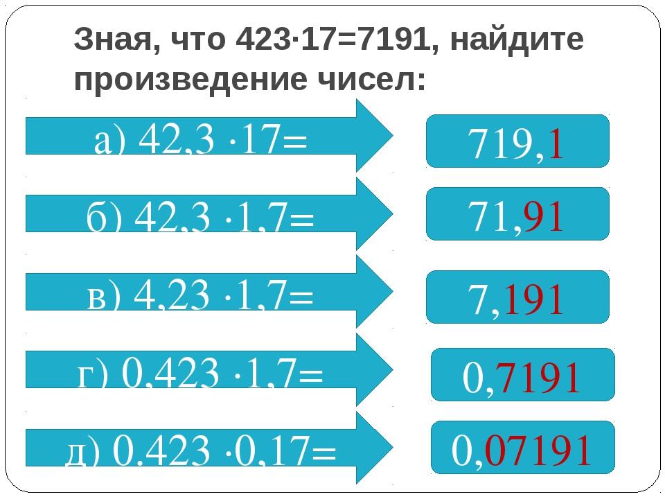 Зная, что 423∙17=7191, найдите произведение чисел: а) 42,3 ∙17= 719,1 б) 42,3...