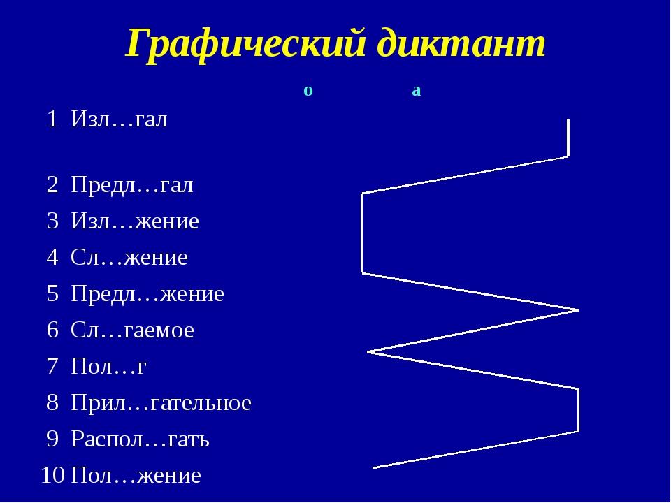 Графический диктант 1 Изл…гал 2 Предл…гал 3 Изл…жение 4 Сл…жение 5 Предл…жен...