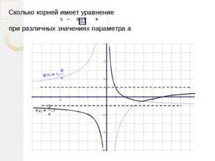 Сколько корней имеет уравнение при различных значениях параметра а