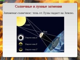Затмение солнечное: тень от Луны падает на Землю. Солнечные и лунные затмения