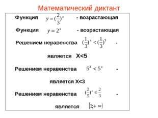 Математический диктант Функция - возрастающая Функция - возрастающая Решением