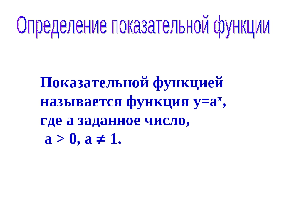 21.03.08 Классная работа Показательной функцией называется функция y=ах, где...