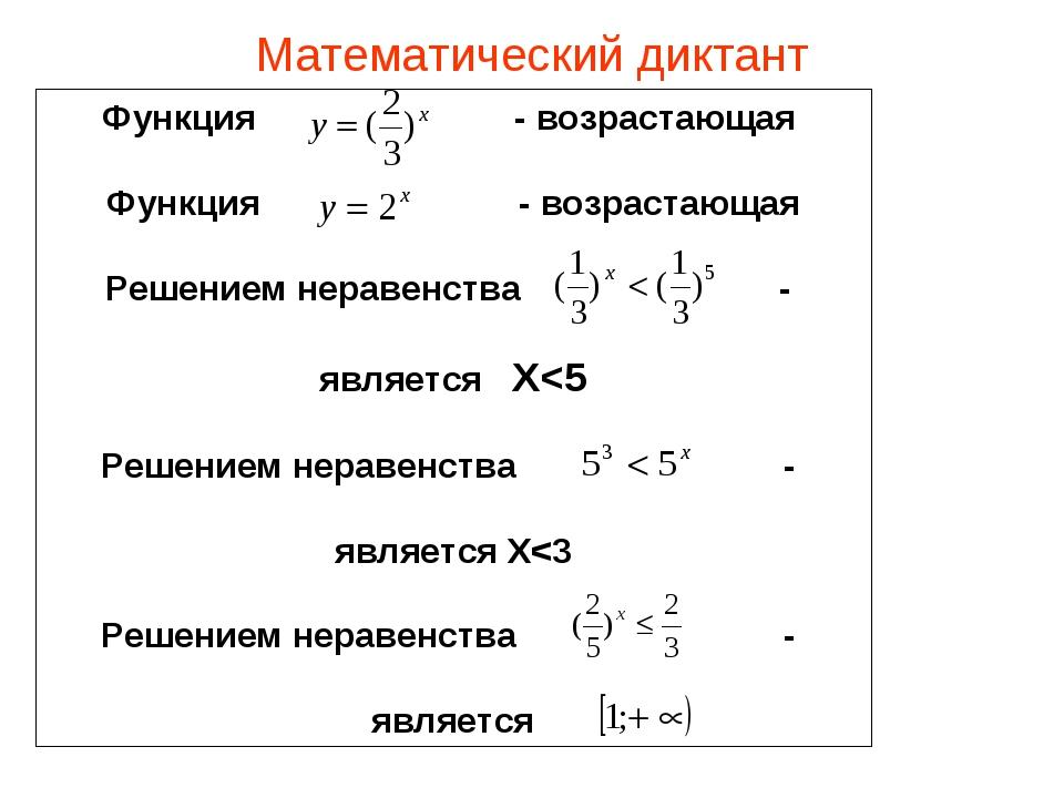 Математический диктант Функция - возрастающая Функция - возрастающая Решением...