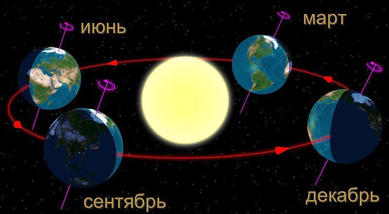 http://ok.ya1.ru/uploads/posts/2010-09/1283932088_800px-seasons-ru.jpg