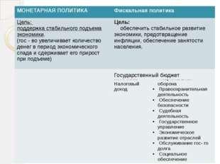 МОНЕТАРНАЯ ПОЛИТИКА Фискальная политика Цель: поддержка стабильного подъема э