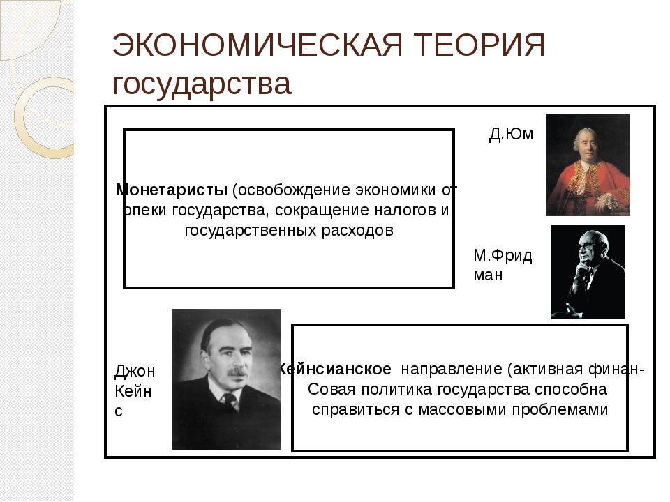 ЭКОНОМИЧЕСКАЯ ТЕОРИЯ государства Монетаристы (освобождение экономики от опеки...