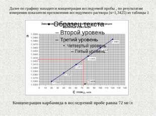 Далее по графику находится концентрация исследуемой пробы , по результатам из