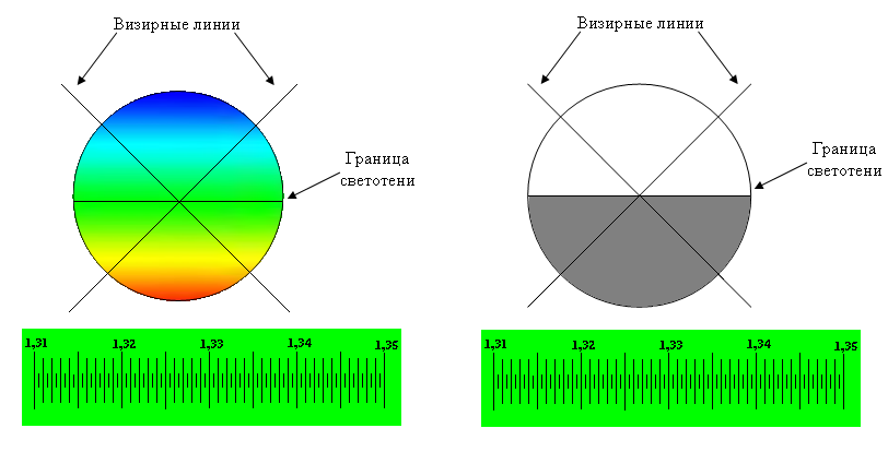 http://www.e-ope.ee/_download/euni_repository/file/2061/refraktomeetria.zip/refraktometr/dispersia-svetoten.PNG