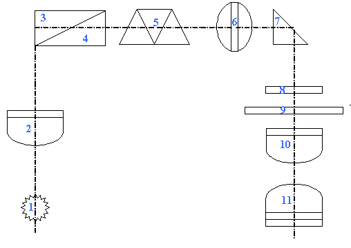 http://www.e-ope.ee/_download/euni_repository/file/2061/refraktomeetria.zip/refraktometr/shema1.PNG