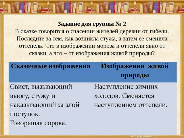 Задание для группы № 2 В сказке говорится о спасении жителей деревни от гибел...