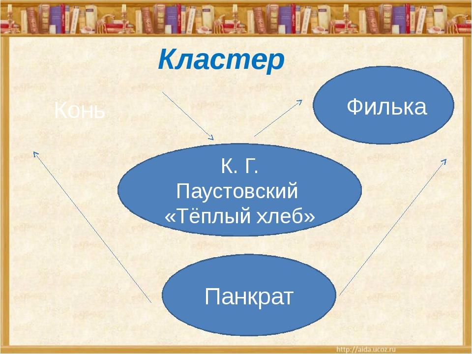 Кластер Конь К. Г. Паустовский «Тёплый хлеб» Панкрат Филька