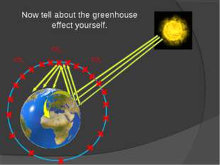 Now tell about the greenhouse effect yourself. CO2 CO2 CO2