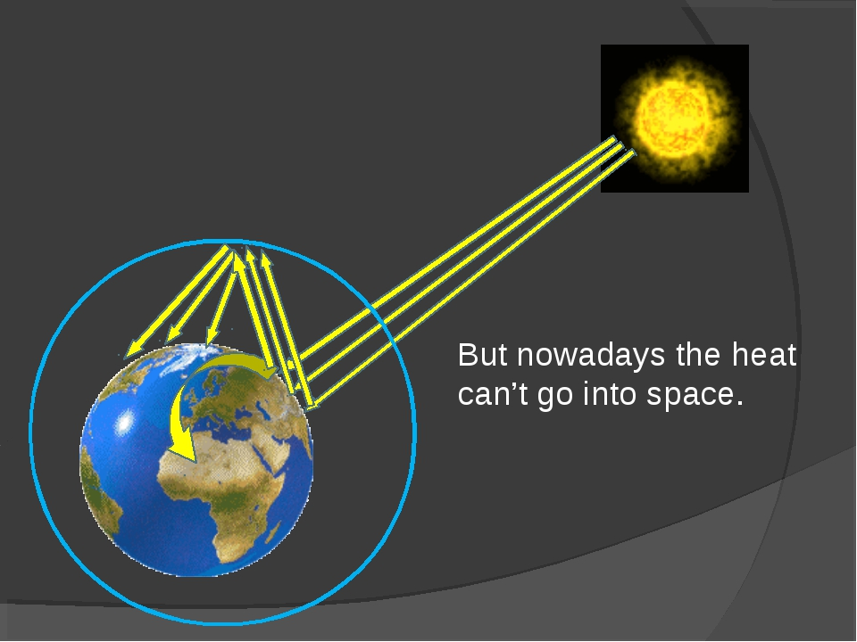 But nowadays the heat can't go into space.