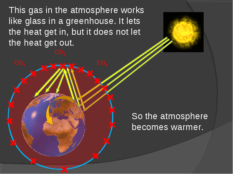 CO2 CO2 CO2 This gas in the atmosphere works like glass in a greenhouse. It l...