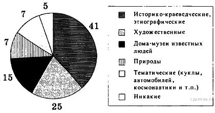 http://soc.sdamgia.ru/get_file?id=620