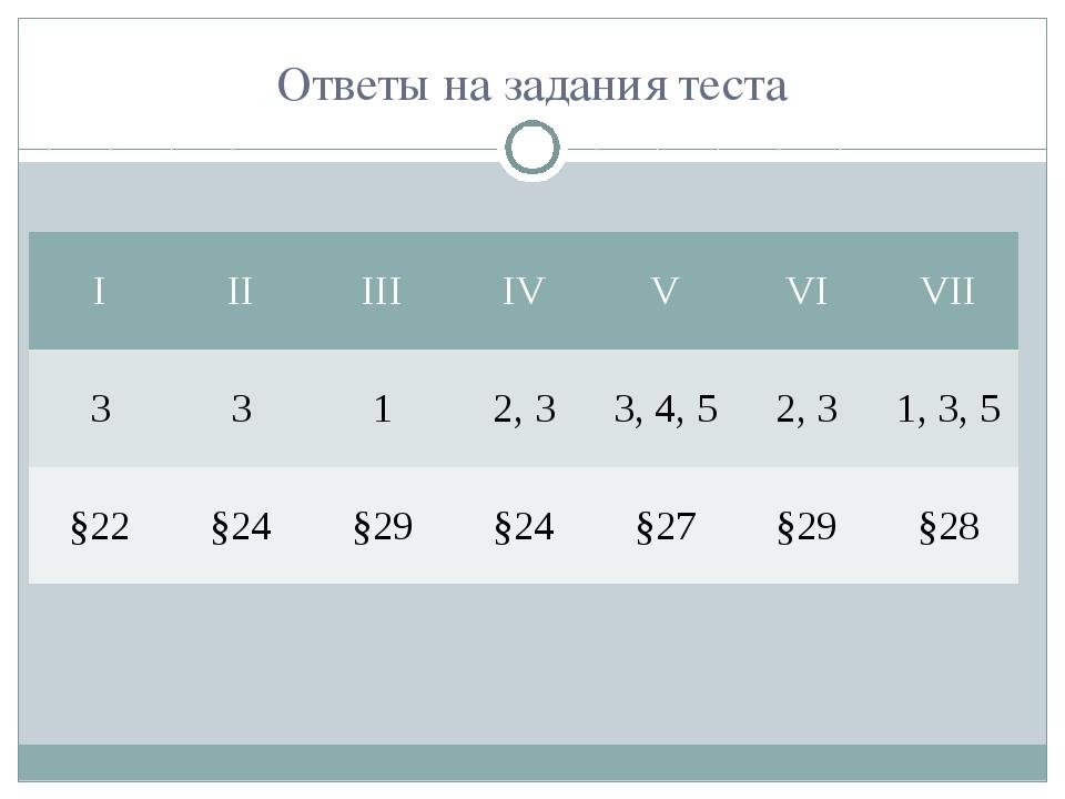 Ответы на задания теста IIIIIIIVVVIVII 3312, 33, 4, 52, 31, 3, 5...