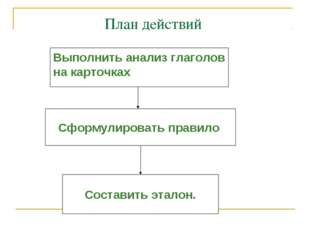 План действий Выполнить анализ глаголов на карточках Составить эталон. Сформ