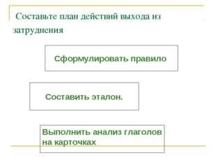 Составьте план действий выхода из затруднения Выполнить анализ глаголов на к