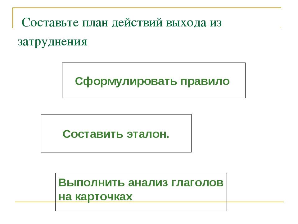 Составьте план действий выхода из затруднения Выполнить анализ глаголов на к...