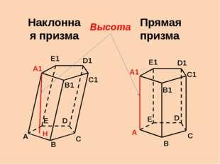 А В С С1 D А1 В1 D1 Е1 Наклонная призма H Е Прямая призма Высота Е А В С D А1