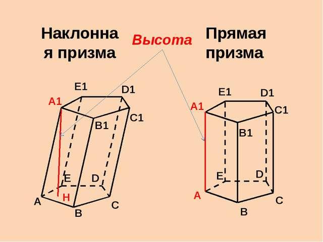 А В С С1 D А1 В1 D1 Е1 Наклонная призма H Е Прямая призма Высота Е А В С D А1...