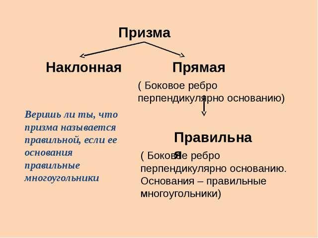 Призма Наклонная Прямая ( Боковое ребро перпендикулярно основанию) ( Боковое...