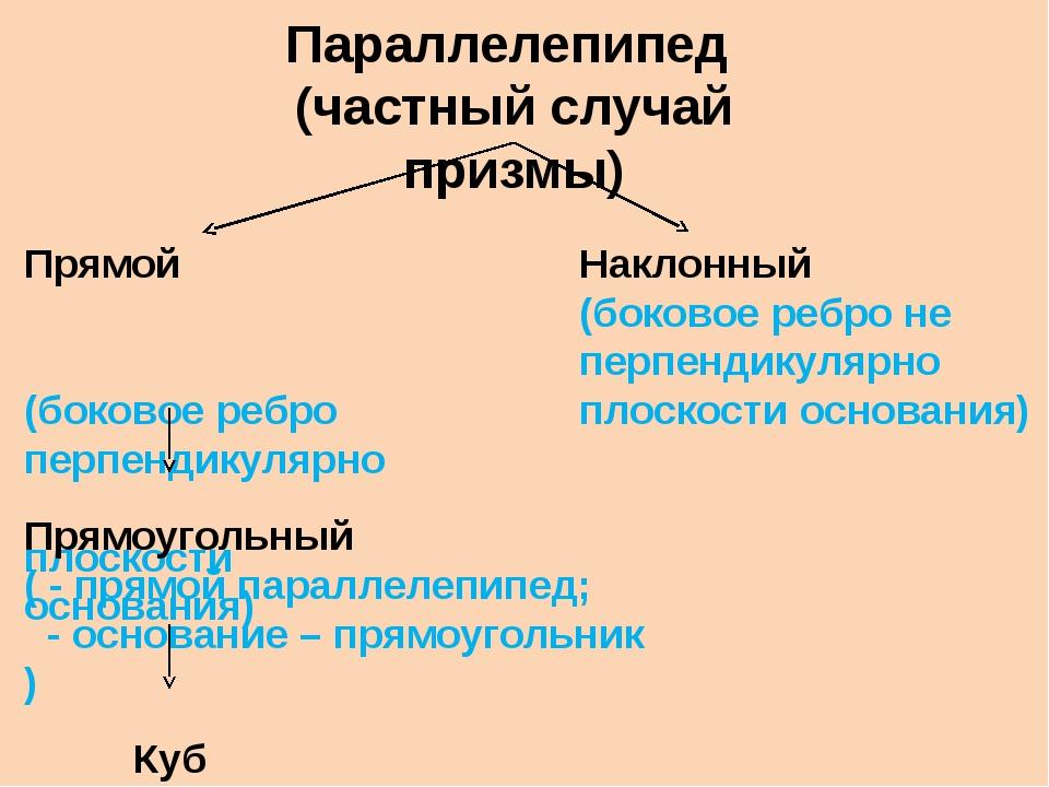 Параллелепипед (частный случай призмы) Прямой (боковое ребро перпендикулярно...